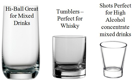 glassware types for alcohol